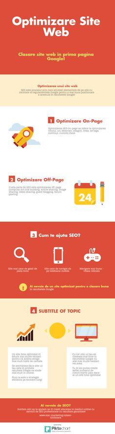 optimizare site web timisoara - star marketing iti vine in ajutor cu servicii de seo profesionale pentru tine si afacerea ta!