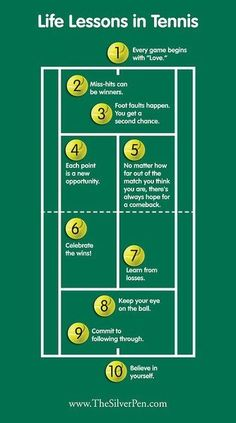 Life Lessons in Tennis. Find more tennis ideas, quotes, tips, and lessons at Tennis Clubs, Sport Tennis, Le Tennis, Tennis Players, Soccer, Tennis Gear, Tennis Humor, Basketball Court, Tennis Live