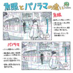 Perspective Drawing Lessons, Perspective Art, Hand Drawing Reference, Art Reference Poses, Manga Drawing Tutorials, Drawing Tips, Comic Book Layout, Wie Zeichnet Man Manga, Composition Art