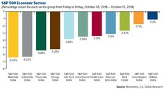 51db26cbfb438f October Doesn t Disappoint  Volatility Is Back After a Tranquil Third  Quarter - U.S. Global Investors