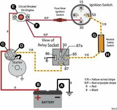 Coil And Distributor Wiring Diagram Vw Polo 2000 Radio Automotive Resistor To Connect Volvo Circuit Devil