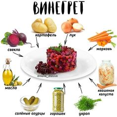 Lunch Recipes, Cooking Recipes, Healthy Recipes, Russia Food, Appetizer Salads, Tasty, Yummy Food, Health Eating, Russian Recipes