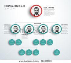 HierarchyCompanyOrganizationChartTableMakerPrezi