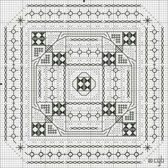 Free BLACKWORK primitive Cross Stitch Patterns | Free Oracle at Delphi Cross Stitch Sampler Pattern