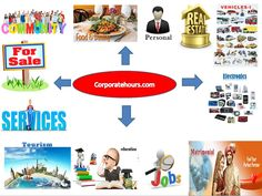 If You want to promote your business so visit our site http://www.corporatehours.com and post your advertisiment.corporatehours.com is providing an excellent services in advertise marketing for free now.Find what you are looking for or create your own ad for free!