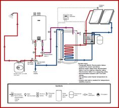 a349a648686ce1e9bdaf6c733bb9b199--solar-water-heater-water-heaters Radiant Gas Heaters Wiring Diagram on graphical electric, raypak pool, chromalox immersion, for p3lbx12f08001, atwood hot water, aerothermes gas unit, watlow immersion, for hz514, suburban water, dayton gas,