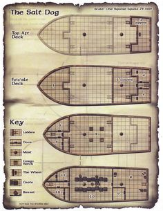 its still just a boat Fantasy Map, Medieval Fantasy, Ship Map, Map Sketch, Pathfinder Rpg, Dungeon Maps, Location Map, Tabletop Rpg, Pen And Paper