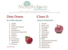 Dirty Dozen & Clean 15 (which foods you should always buy organic)