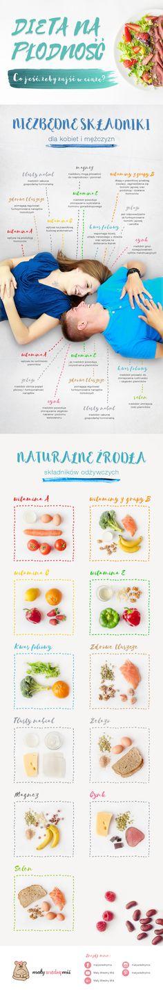 Dieta na płodność - co jeść, żeby zajść w ciążę? - http://malywrednymis.pl/dieta-na-plodnosc/