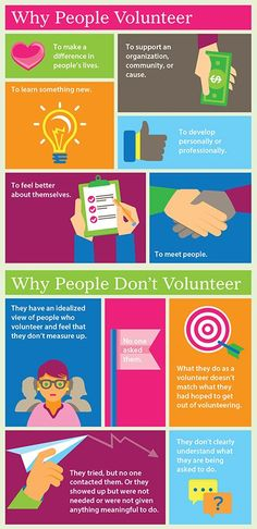 Chart by PTO Today about why people do and don't volunteer. Volunteer Quotes, Volunteer Gifts, Volunteer Programs, Volunteer Work, Volunteer Appreciation, Volunteer Ideas, Appreciation Gifts, Pto Today, Volunteer Management