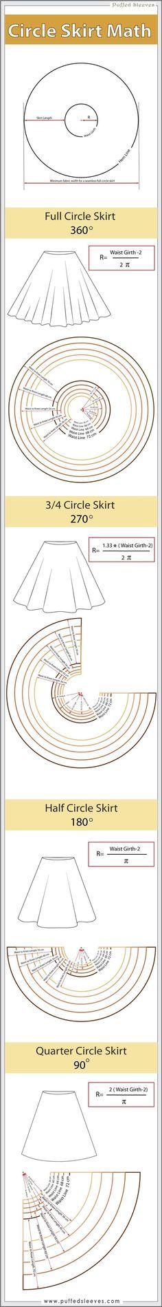 Circle skirt pattern                                                                                                                                                      More: