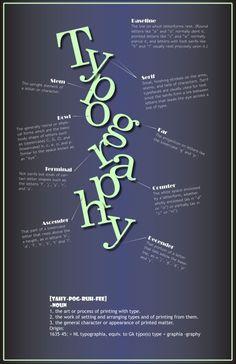 McGlinn3. Typography poster description