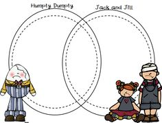 Close reading using nursery rhymes! This nursery rhyme pack includes 4 weeks of close reading for the kindergarten classroom. Contents include:Close Reading Description, 4 days of explicit lesson plans using 4 different nursery rhymes (Humpty Dumpty, Little Miss Muffet, Jack and Jill, and Little Boy Blue), mini-posters for each rhyme, student posters for each rhyme, sequencing cards for each rhyme, retelling bracelets for each rhyme,graphic organizers for each rhyme.