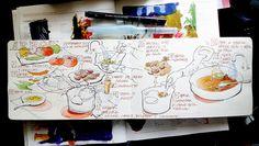 drawing recipes