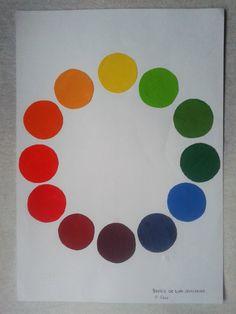 Circulo cromático - Estudo das cores.Trabalho realizado com tinta guache.