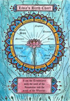 Personalized birth chart mandalas I Astrology artwork Astrology Capricorn, Astrology Chart, Vedic Astrology, Astrology Signs, Zodiac Signs, Astrology Houses, Libra Zodiac, Zodiac Facts, Astrological Symbols