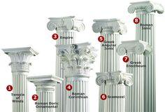 Column Capitals, Decorative Column Capitals, Decorative Capitals, Roman Corinthian Capital, Ionic Capitals and more! Architecture Concept Diagram, Roman Architecture, Historical Architecture, Ancient Architecture, Architecture Design, Roman Columns, Corinthian Columns, Column Capital, Pillar Design