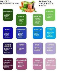 Pij świeże soki z warzyw i owoców! Healthy Juices, Healthy Nutrition, Healthy Smoothies, Healthy Drinks, Healthy Eating, Healthy Food, Healthy Dishes, Healthy Recipes, Weight Loss Juice