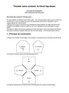 Fichier PDF Tuto du top-down.pdf