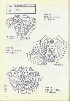 Photo from album Interior crocheted on Yandex.Home Decor Crochet Patterns Part 10 - Beautiful Crochet Patterns and Knitting Patterns Crochet Snowflake Pattern, Crochet Motif Patterns, Crochet Doily Diagram, Christmas Crochet Patterns, Crochet Snowflakes, Crochet Doilies, Knitting Patterns, Doily Rug, Crochet Rugs