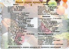 Таблица углеводов очков, баллов для кремлевской диеты