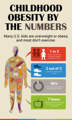 Childhood obesity is an issue in Arkansas and across the nation.