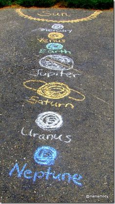 Solar System Race to the Sun Game (Photo from Raising Little Rhodies)