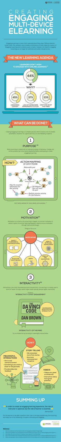 The Creating Engaging Multi-device eLearning Infographic shares 3 key elements that can assist in making eLearning truly engaging.