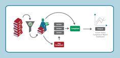 Verifield LegalRegister - HSE Software  .  Up-to-date wetgevingsregister .  Op maat van uw bedrijf .   Onmisbaar bij het behalen of behouden van OHSAS en ISO certificaten