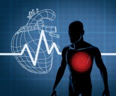 The heart is one of the most energy demanding organs in the body so it should be no surprise that research is revealing A Fib and other cardiac disorders are linked with mitochondrial disorders!