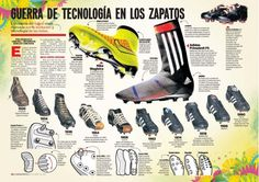 Technology of the footbal player shoes. #Fifa #WorldCup2014 #Brazil