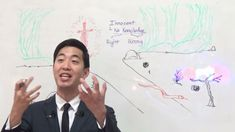 Adam and Eve Become Like gods & Fallen Angels (Genesis 3:5-9) | Dr. Gene Kim - YouTube