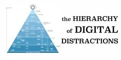 The Hierarchy of Digital Distractions [infographic]