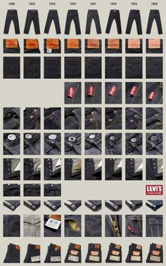 Levis Vintage Clothing 501 Overview
