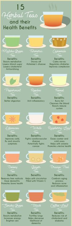 Benefits of Herbal Teas. The English peoples are known for their tea drinking habits, they know a thing or two about sipping their way to good health