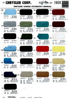 auto paint codes | DuPont Automotive Refinish Colors , PPG Ditzler Automotive Finishes ...