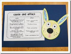 Knuffle Bunny Lovin'- cause and effect Reading Strategies, Reading Activities, Kindergarten Activities, Cafe Strategies, Library Lessons, Library Ideas, Knuffle Bunny, Mo Willems, Common Core Reading