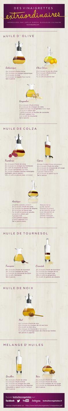 Huiles végétales : recettes de vinaigrettes                                                                                                                                                                                 Plus