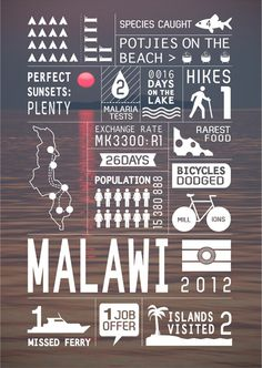 Malawi map and Infographics by Jeff Tyser and Kerryn-lee Maggs. 7 countries. 150 days. 22 500 kms.