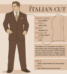 Guide to Suits: #Italian Cut