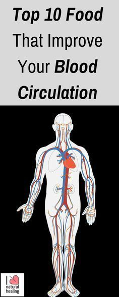 How to improve your blood circulation naturally with food.