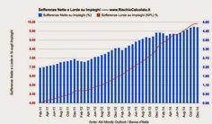 Il fallimento del sistema bancario ITA è reale