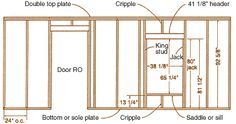 Anatomy of a Stud-Framed Wall - Fine Homebuilding Article Shed Plans, House Plans, Cabana, Home Remodeling, Home Renovation, Framing Construction, Building A Shed, Building Costs, Home Repair