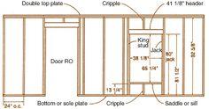 Anatomy of a Stud-Framed Wall