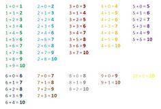 OK-klasa: DODAWANIE I ODEJMOWANIE Blog Page, Math Equations, Words, Horse