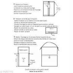 3. Etapes 3, 4 et 5 pour fabriquer ce sac bandoulière