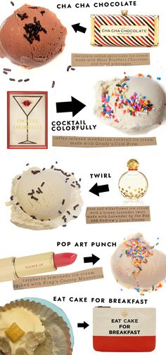 handmade ice cream in flavors inspired by kate spade new york. (So so so adorable!)
