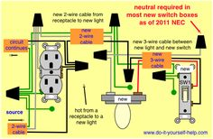 50+ Electrical ( dimmer switch ) ideas in 2020 | home electrical wiring,  diy electrical, house wiring Pinterest