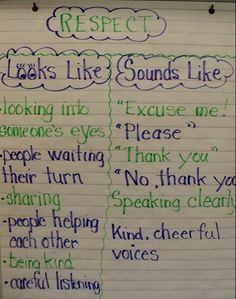 what respect looks like and sounds like- could make these anchor charts for all of the PYP attitudes, kids could keep mini-ones in their data binders.