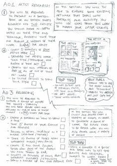 Student support booklet Faces page 2 Gcse Art Sketchbook, Sketchbook Ideas, Classroom Art Projects, Art Classroom, Art Analysis, Art Room Posters, Art Quiz, Art Handouts, Tesselations